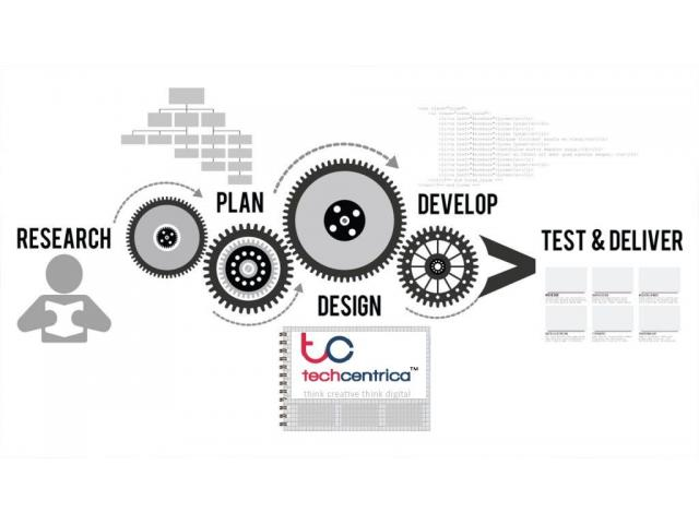 Customize Your website from the best Web Development Company in NCR