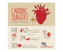 Heart surgeon Specialist in Coimbatore - Dr. Om Prakasham