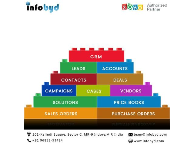 Infobyd | Best Zoho one service provider in India | Zoho one service provider in India