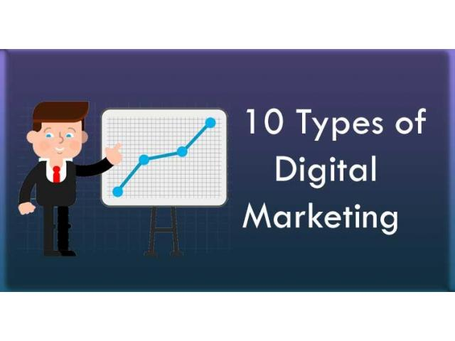10 Types of Digital Marketing: Which one is Need for Your Business?
