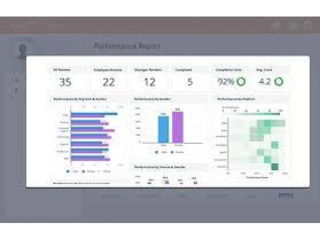 Employee Performance Appraisal Magement System
