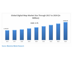 Global Digital Map Market