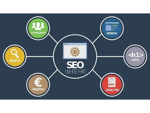Best Digital marketing training institute in Marathahalli | Bangalore
