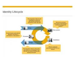 SAP Identity and Access Management | SAP IDM Online Training