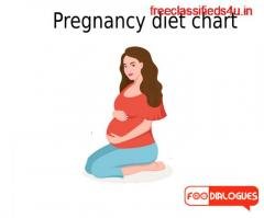 pregnancy diet plan Indian | diet chart for pregnant lady