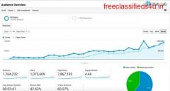 Best affordable Internet marketing Solution at your service Grab Now