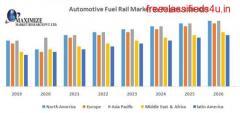 Automotive Fuel Rail Market