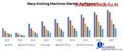 Warp Knitting Machines Market