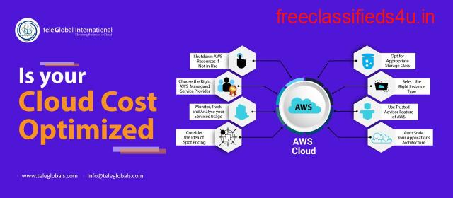 AWS Cloud Consulting Services | AWS Cloud Services | Teleglobal International