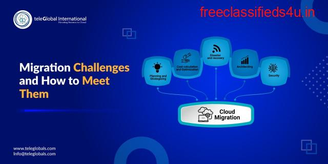 Cloud Migration Services & Solutions | cloud migration consulting | Teleglobal International