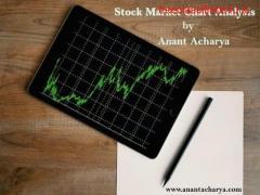 Stock Market Trend Chart Analysis - Anant Acharya - www.anantacharya.com
