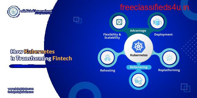 How Kubernetes is Transforming Fintech