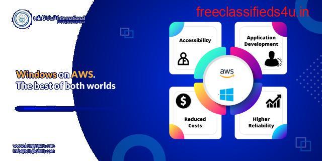 Windows Migration on AWS