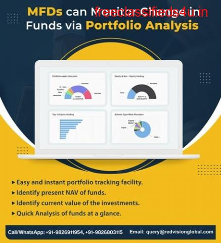 Mutual fund software bring more clients for investment