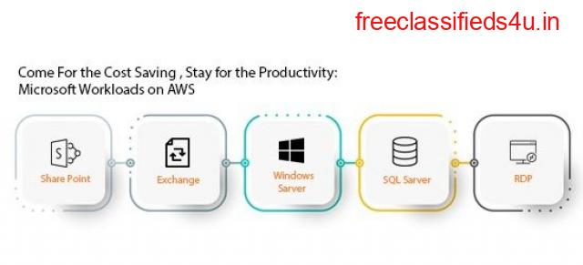 Come for the Cost Savings, Stay for the Productivity: Microsoft Workloads on AWS
