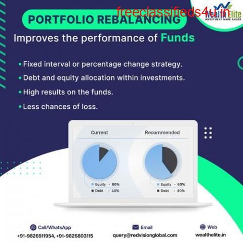 Why Mutual Fund Software perform portfolio rebalancing?